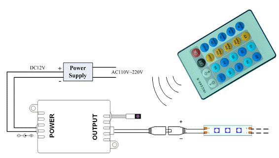 24键1HZ调光LED控制器